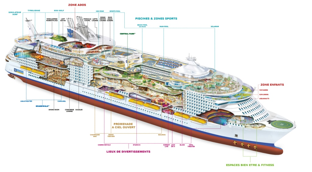 Oasis Of the Seas une ville flottante - Cliquez pour agrandir