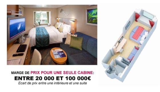 prix_cabine-bateau-croisiere